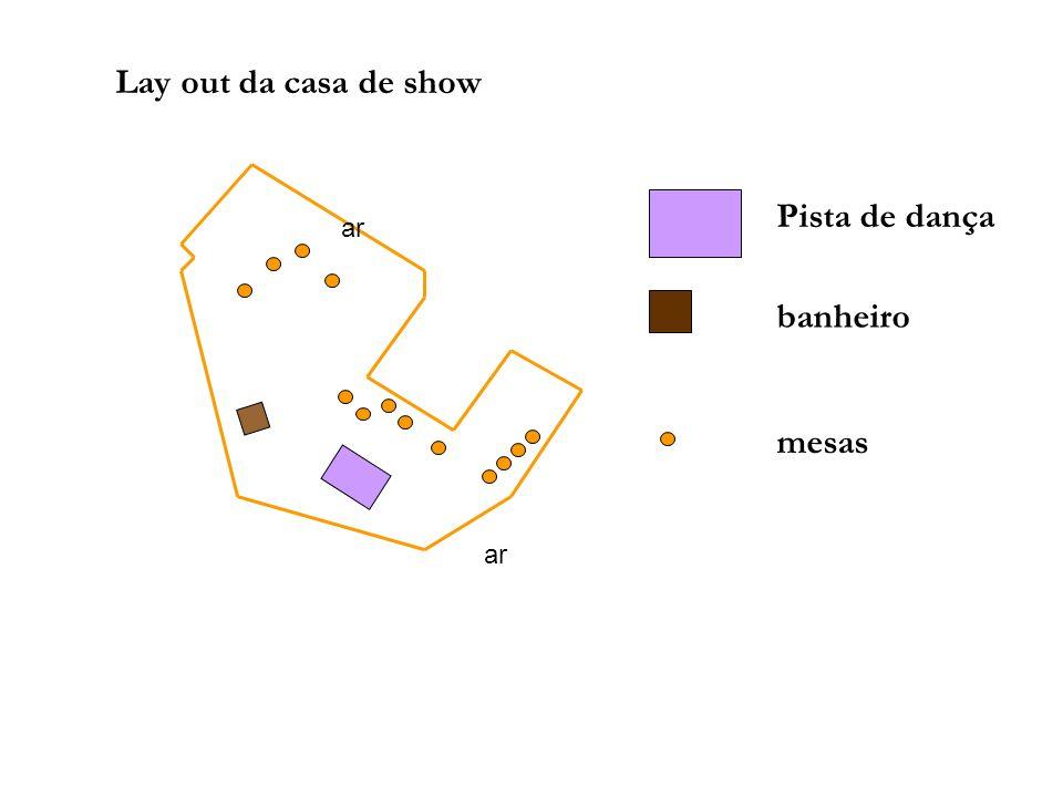 Solução: Pelo mapa anterior percebemos apenas 1 banheiro.
