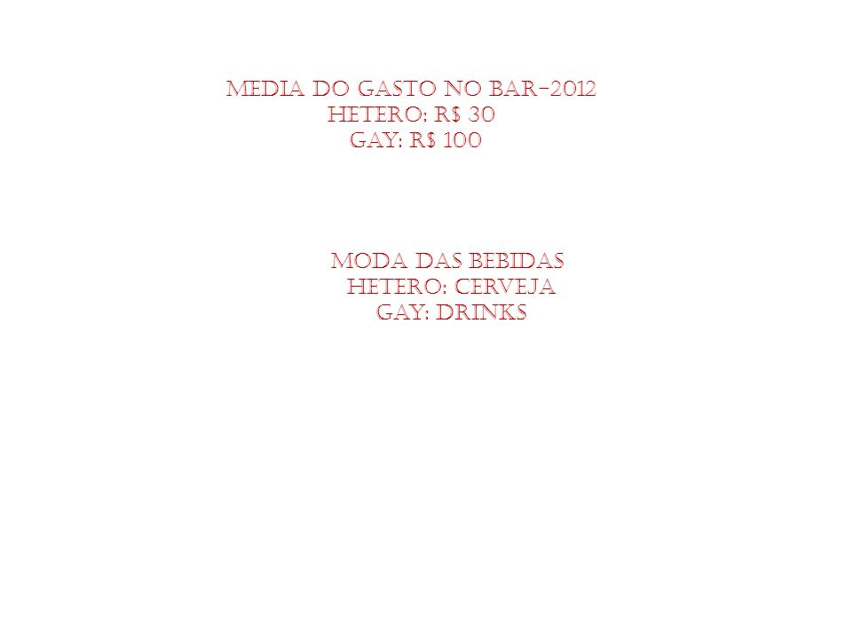 Media do gasto no bar-2012 HETERO: r$ 30 Gay: R$ 100 Moda das bebidas Hetero: cerveja Gay: drinks