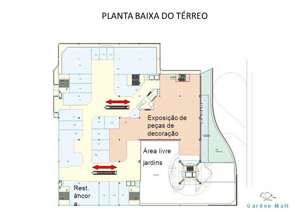 PLANTA BAIXA DO TÉRREO Exposição de peças de decoração Área livre jardins Rest. âncor a