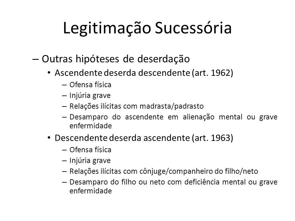 Legitimação Sucessória – Outras hipóteses de deserdação Ascendente deserda descendente (art. 1962) – Ofensa física – Injúria grave – Relações ilícitas