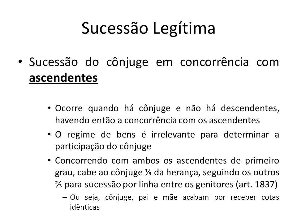 Sucessão Legítima Sucessão do cônjuge em concorrência com ascendentes Ocorre quando há cônjuge e não há descendentes, havendo então a concorrência com