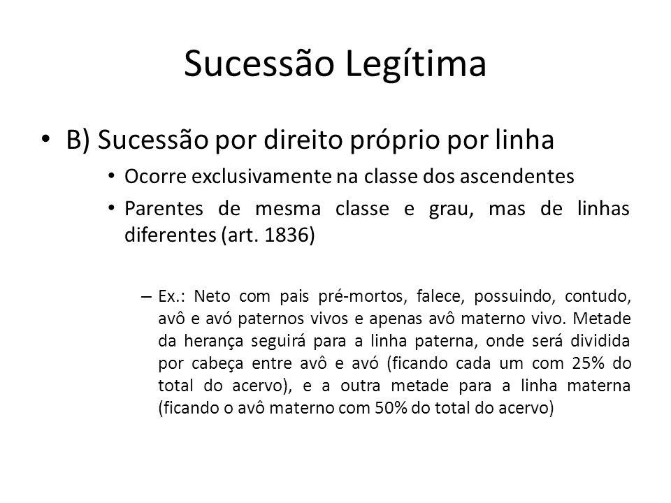 Sucessão Legítima B) Sucessão por direito próprio por linha Ocorre exclusivamente na classe dos ascendentes Parentes de mesma classe e grau, mas de li
