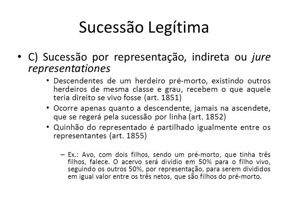 Sucessão Legítima C) Sucessão por representação, indireta ou jure representationes Descendentes de um herdeiro pré-morto, existindo outros herdeiros d