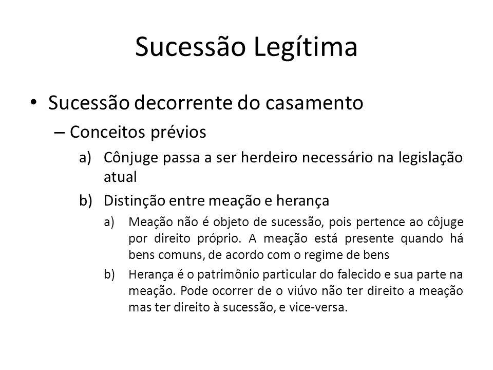 Sucessão Legítima Sucessão decorrente do casamento – Conceitos prévios a)Cônjuge passa a ser herdeiro necessário na legislação atual b)Distinção entre