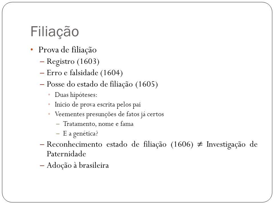 Filiação Prova de filiação – Registro (1603) – Erro e falsidade (1604) – Posse do estado de filiação (1605) Duas hipóteses: Inicio de prova escrita pe