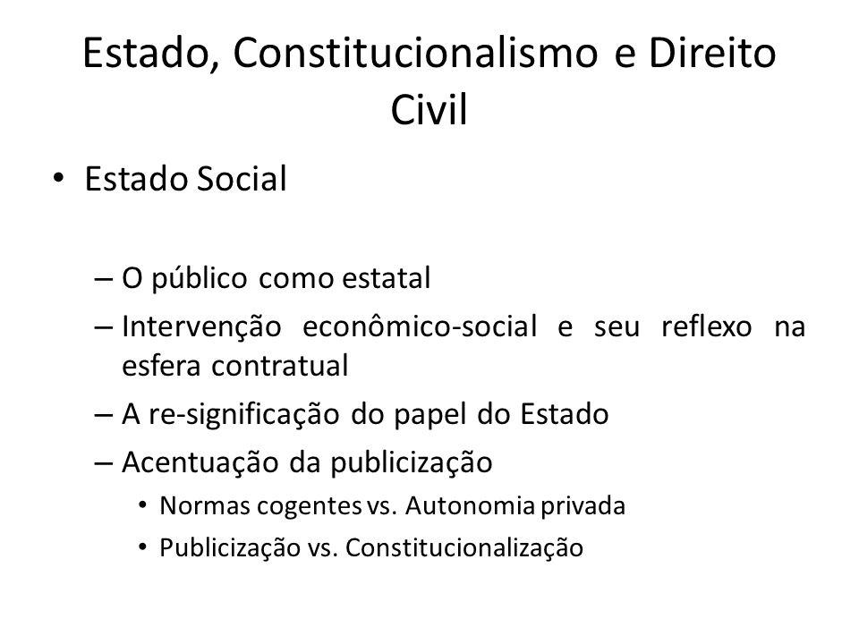 Estado, Constitucionalismo e Direito Civil Estado Social – O público como estatal – Intervenção econômico-social e seu reflexo na esfera contratual –