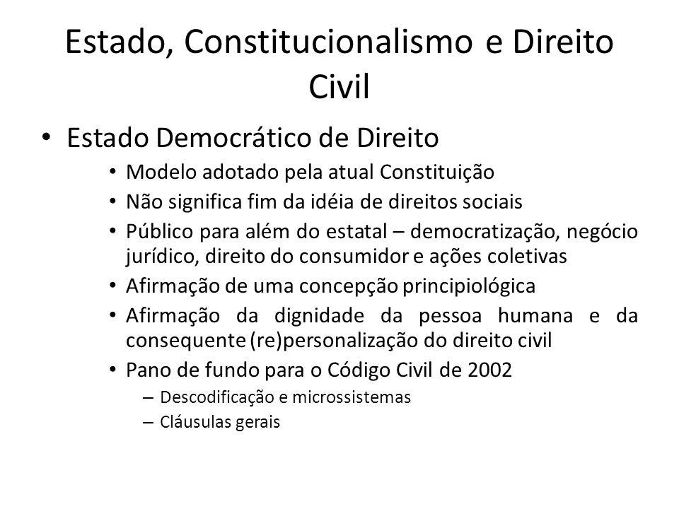 Estado, Constitucionalismo e Direito Civil Estado Democrático de Direito Modelo adotado pela atual Constituição Não significa fim da idéia de direitos