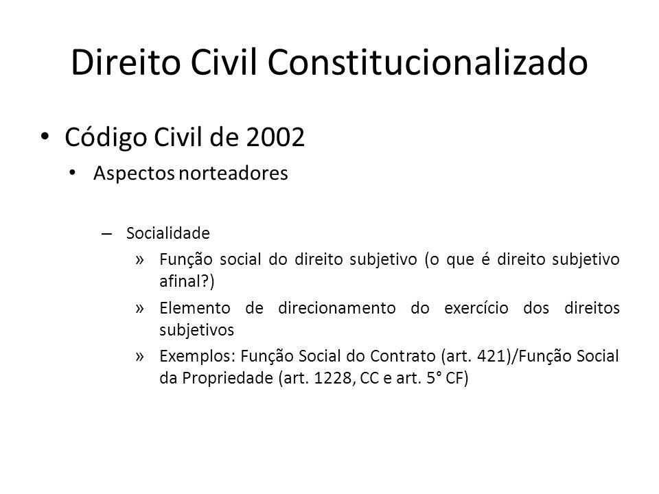 Direito Civil Constitucionalizado Código Civil de 2002 Aspectos norteadores – Socialidade » Função social do direito subjetivo (o que é direito subjet