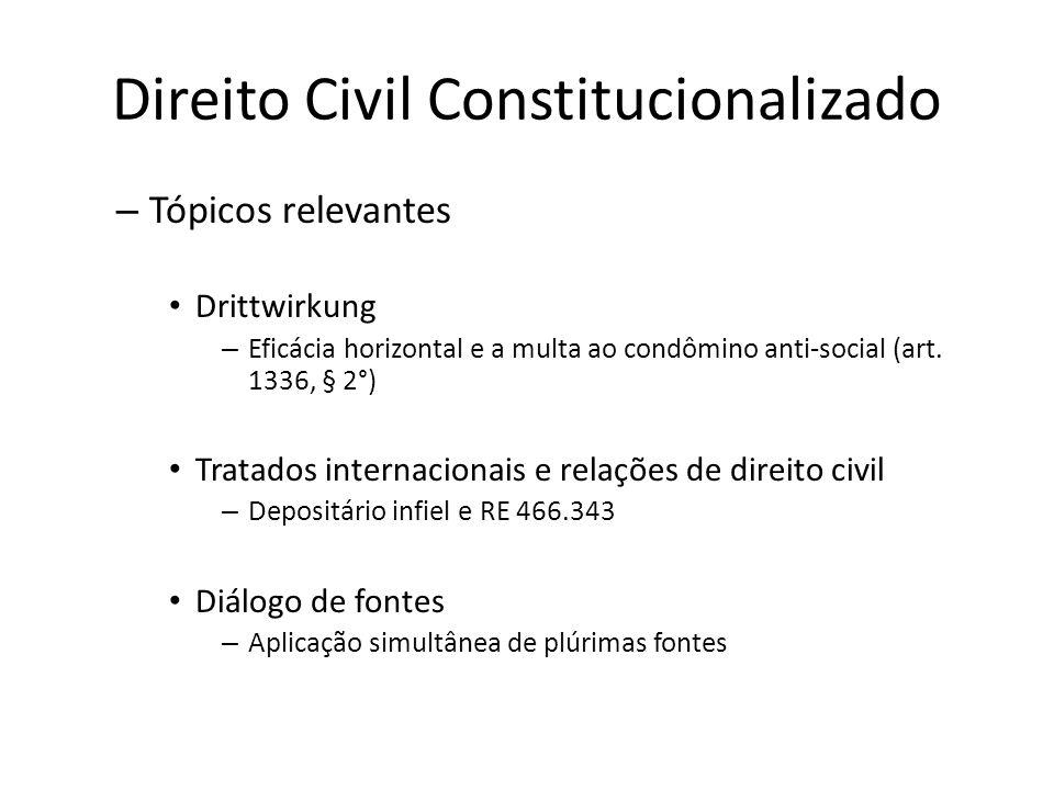 Direito Civil Constitucionalizado – Tópicos relevantes Drittwirkung – Eficácia horizontal e a multa ao condômino anti-social (art. 1336, § 2°) Tratado