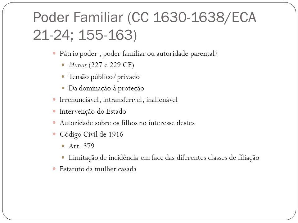 Poder Familiar (CC 1630-1638/ECA 21-24; 155-163) Pátrio poder, poder familiar ou autoridade parental? Munus (227 e 229 CF) Tensão público/privado Da d