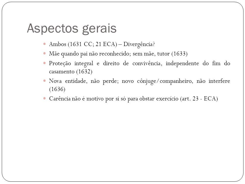 Aspectos gerais Ambos (1631 CC; 21 ECA) – Divergência? Mãe quando pai não reconhecido; sem mãe, tutor (1633) Proteção integral e direito de convivênci