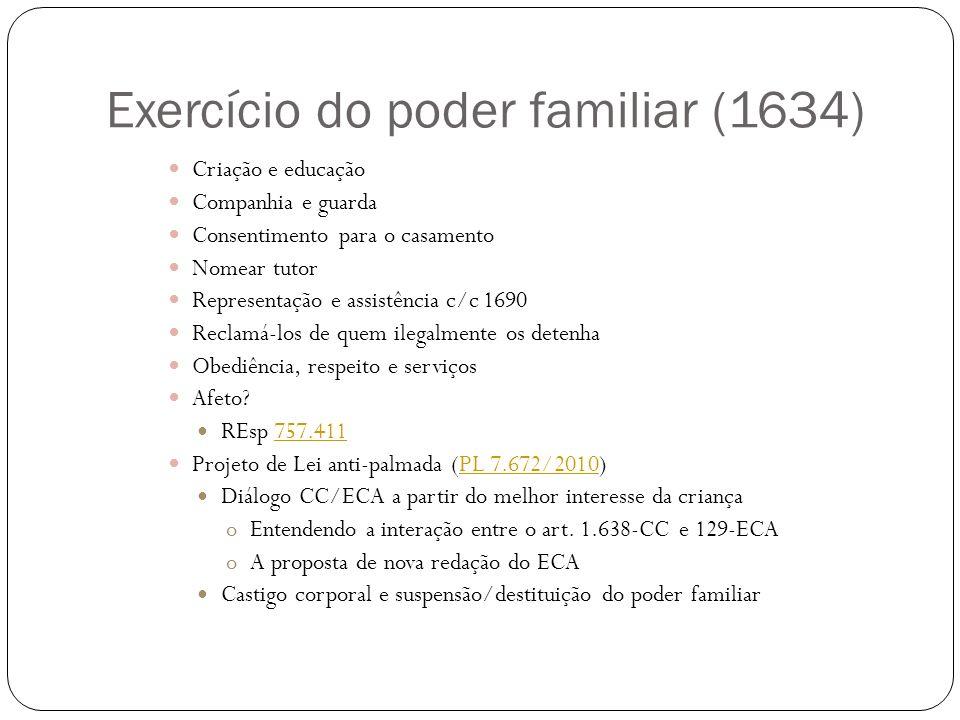 Exercício do poder familiar (1634) Criação e educação Companhia e guarda Consentimento para o casamento Nomear tutor Representação e assistência c/c 1