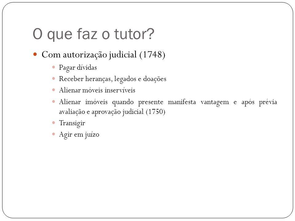 O que faz o tutor? Com autorização judicial (1748) Pagar dívidas Receber heranças, legados e doações Alienar móveis inservíveis Alienar imóveis quando