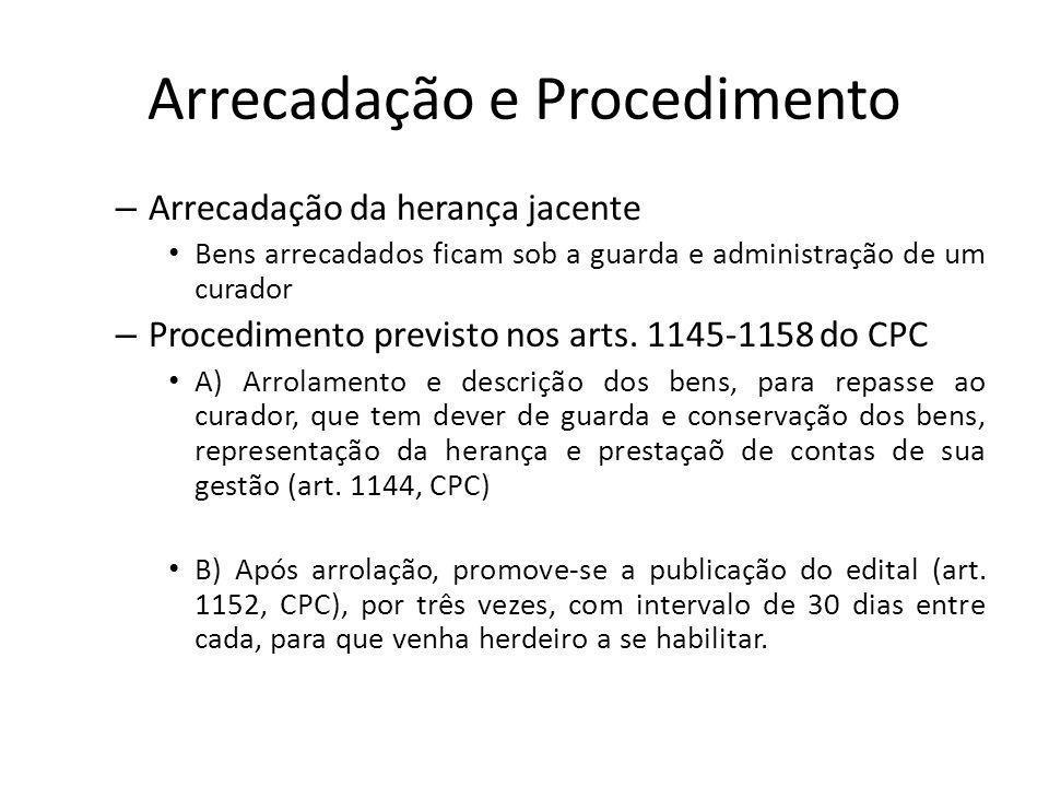 Arrecadação e Procedimento – Arrecadação da herança jacente Bens arrecadados ficam sob a guarda e administração de um curador – Procedimento previsto