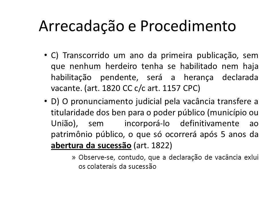 Arrecadação e Procedimento C) Transcorrido um ano da primeira publicação, sem que nenhum herdeiro tenha se habilitado nem haja habilitação pendente, s