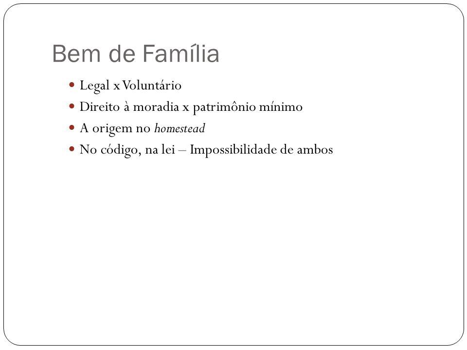 Legal x Voluntário Direito à moradia x patrimônio mínimo A origem no homestead No código, na lei – Impossibilidade de ambos
