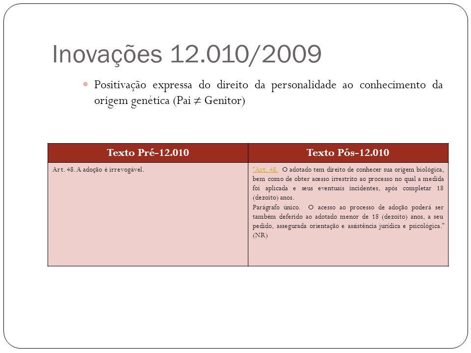 Inovações 12.010/2009 Positivação expressa do direito da personalidade ao conhecimento da origem genética (Pai Genitor) Texto Pré-12.010Texto Pós-12.0