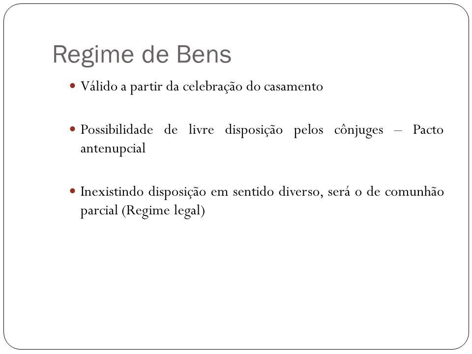 Regime de Bens Alteração do Regime (1639, §2º) Inovação CC 2002 Requisitos Autorização judicial Motivo relevante apresentado por ambos os cônjuges Ressalva de direitos de terceiros