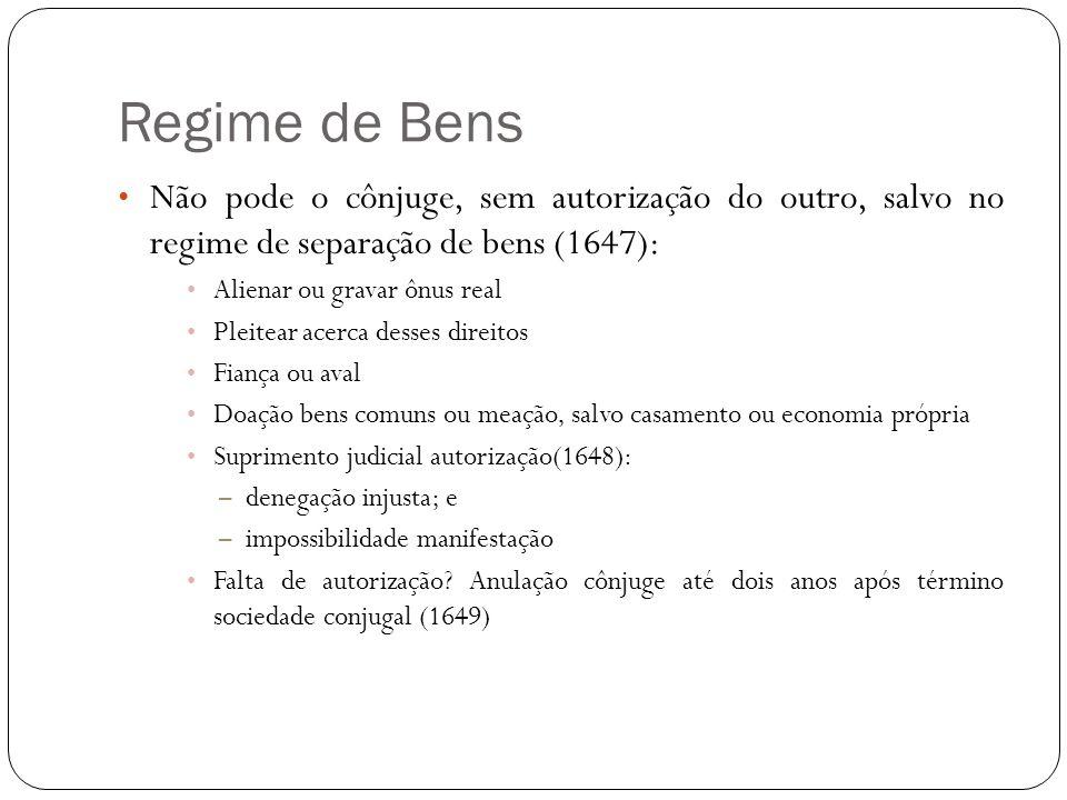 Regime de Bens Não pode o cônjuge, sem autorização do outro, salvo no regime de separação de bens (1647): Alienar ou gravar ônus real Pleitear acerca