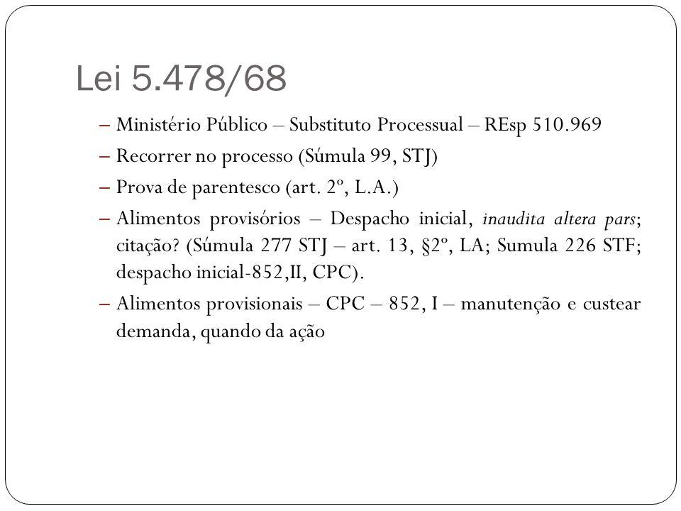 Lei 5.478/68 – Ministério Público – Substituto Processual – REsp 510.969 – Recorrer no processo (Súmula 99, STJ) – Prova de parentesco (art. 2º, L.A.)