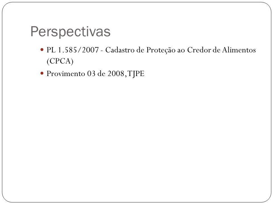 Perspectivas PL 1.585/2007 - Cadastro de Proteção ao Credor de Alimentos (CPCA) Provimento 03 de 2008, TJPE