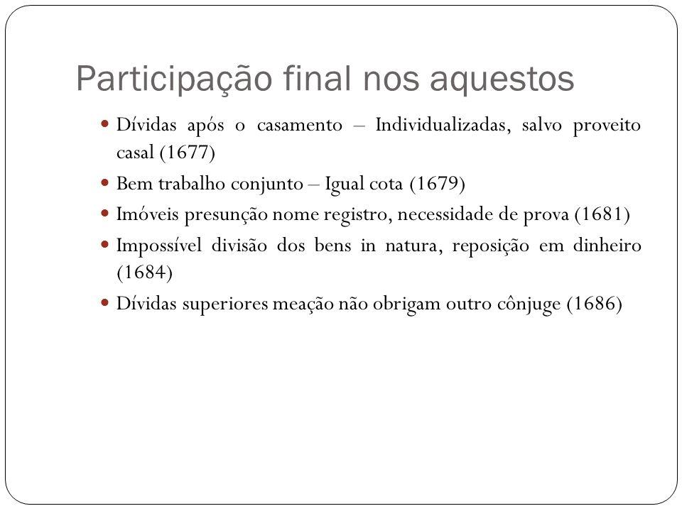 Participação final nos aquestos Dívidas após o casamento – Individualizadas, salvo proveito casal (1677) Bem trabalho conjunto – Igual cota (1679) Imó