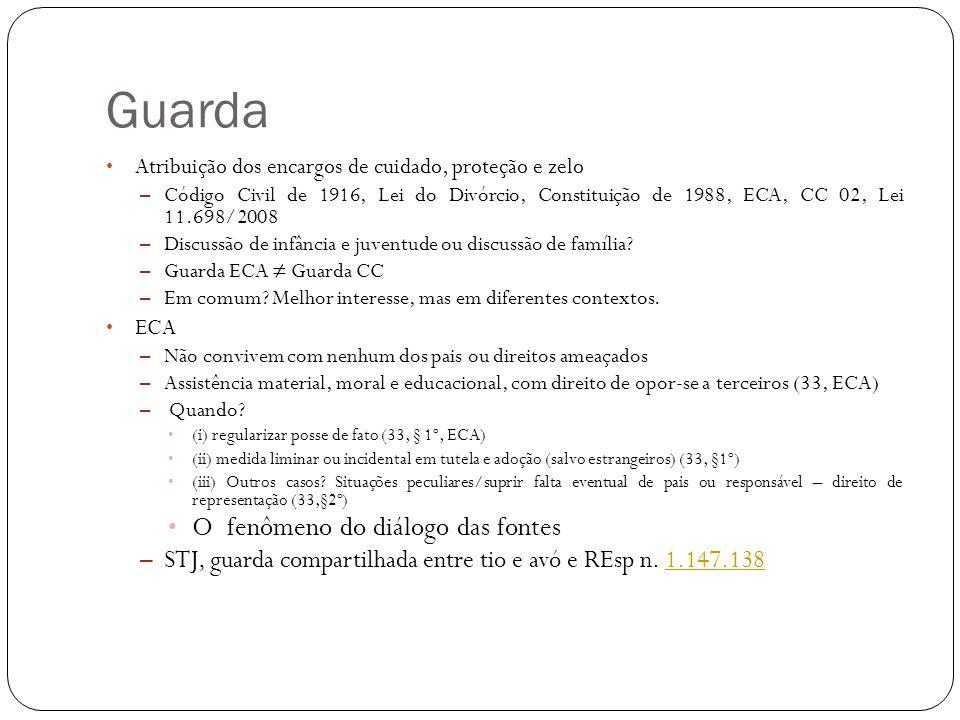 Guarda Atribuição dos encargos de cuidado, proteção e zelo – Código Civil de 1916, Lei do Divórcio, Constituição de 1988, ECA, CC 02, Lei 11.698/2008