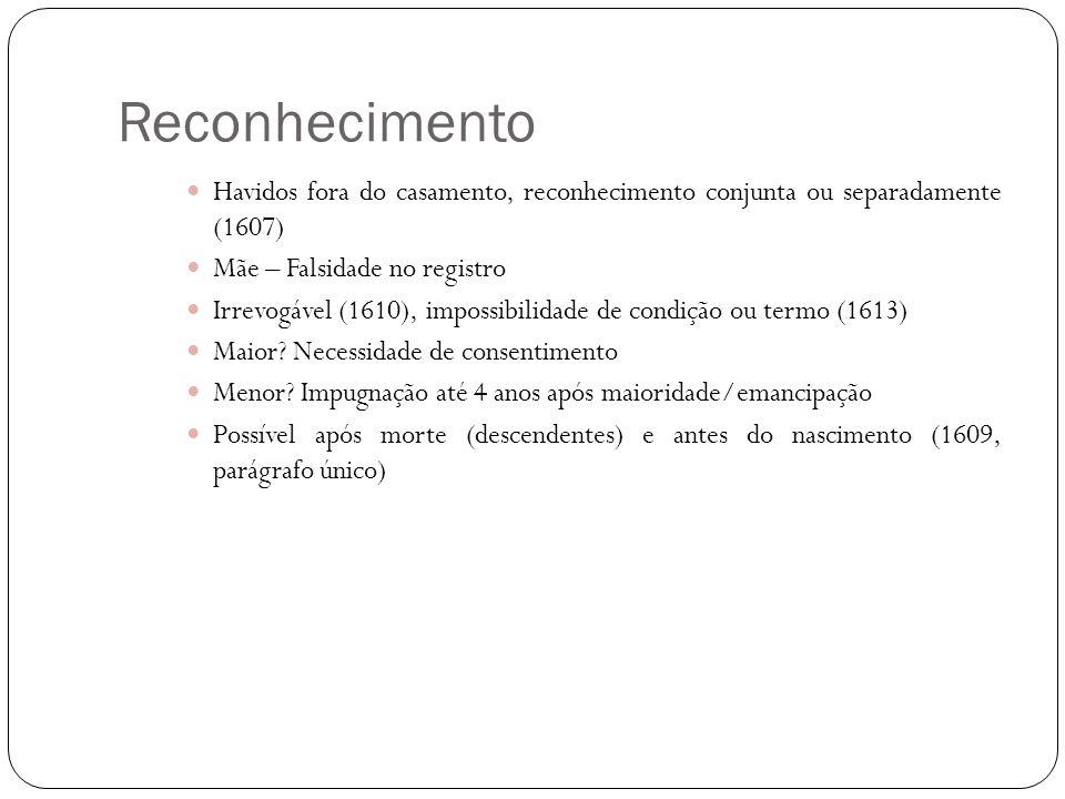 Reconhecimento Havidos fora do casamento, reconhecimento conjunta ou separadamente (1607) Mãe – Falsidade no registro Irrevogável (1610), impossibilid