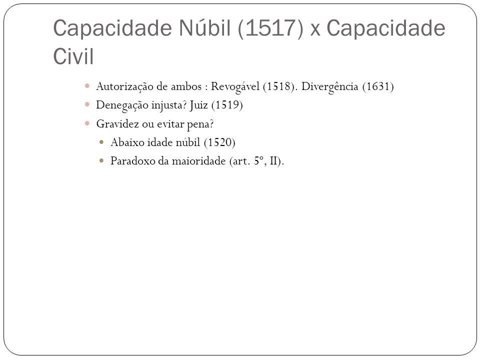 Capacidade Núbil (1517) x Capacidade Civil Autorização de ambos : Revogável (1518). Divergência (1631) Denegação injusta? Juiz (1519) Gravidez ou evit