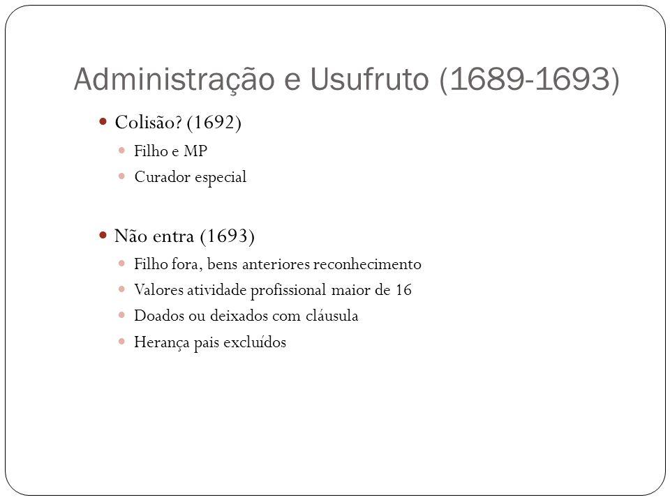 Administração e Usufruto (1689-1693) Colisão? (1692) Filho e MP Curador especial Não entra (1693) Filho fora, bens anteriores reconhecimento Valores a