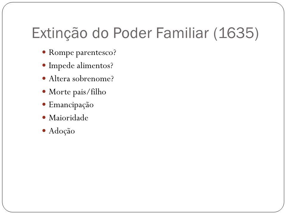 Extinção do Poder Familiar (1635) Rompe parentesco? Impede alimentos? Altera sobrenome? Morte pais/filho Emancipação Maioridade Adoção