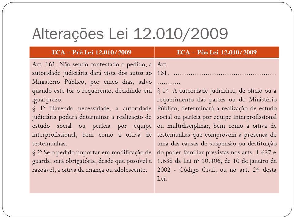 Alterações Lei 12.010/2009 ECA – Pré Lei 12.010/2009ECA – Pós Lei 12.010/2009 Art. 161. Não sendo contestado o pedido, a autoridade judiciária dará vi