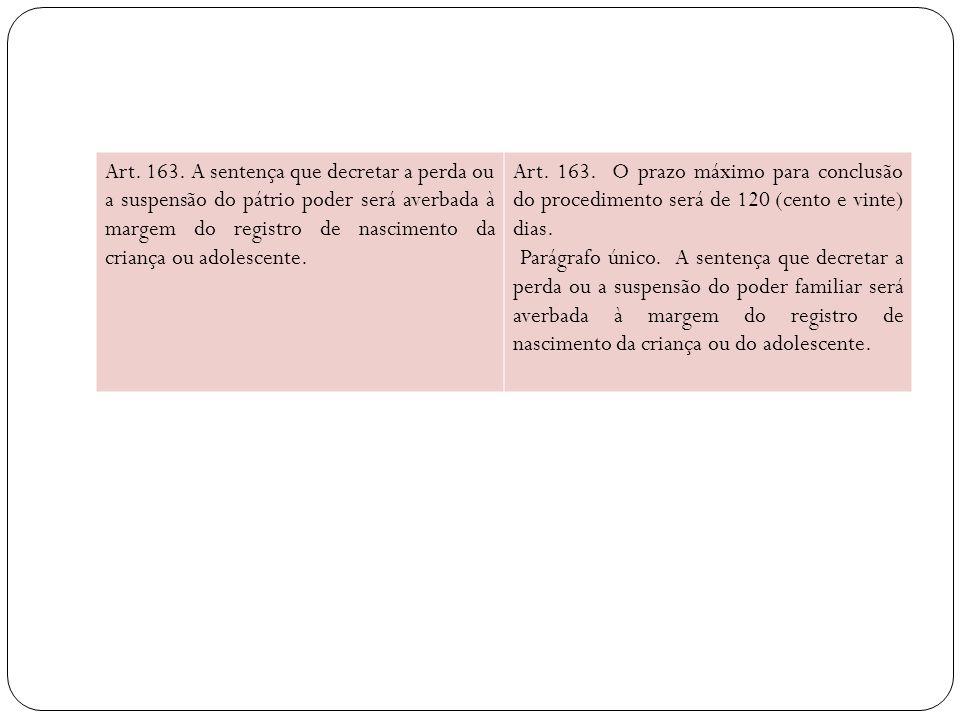 Art. 163. A sentença que decretar a perda ou a suspensão do pátrio poder será averbada à margem do registro de nascimento da criança ou adolescente. A