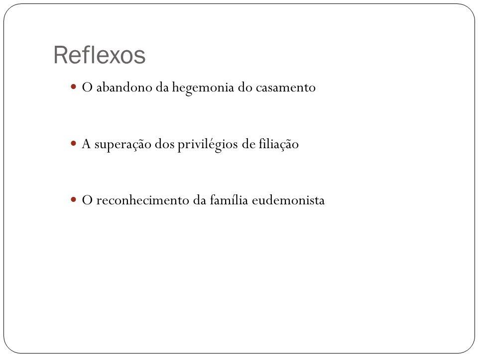 Reflexos – Art.