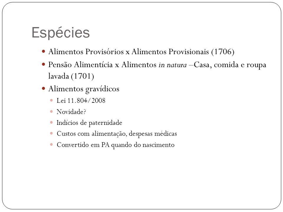 Espécies Alimentos Provisórios x Alimentos Provisionais (1706) Pensão Alimentícia x Alimentos in natura –Casa, comida e roupa lavada (1701) Alimentos
