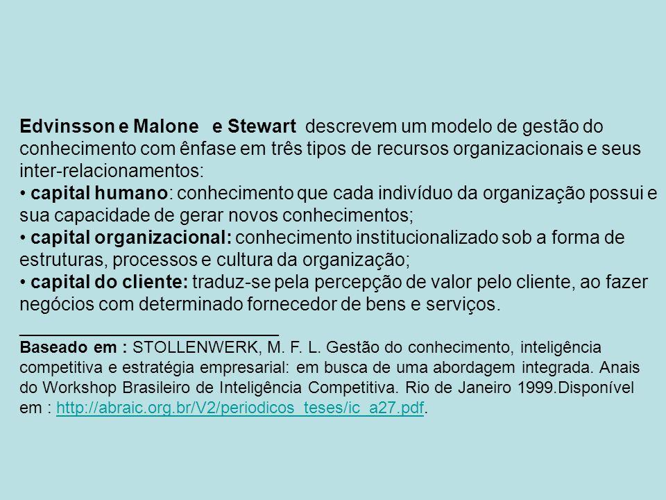 Edvinsson e Malone e Stewart descrevem um modelo de gestão do conhecimento com ênfase em três tipos de recursos organizacionais e seus inter-relaciona