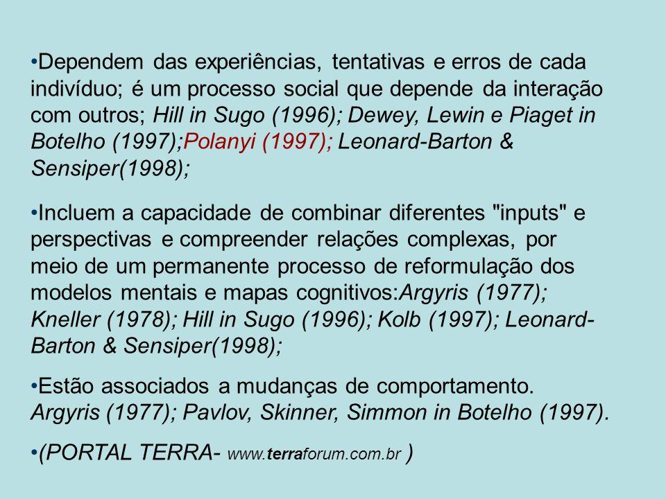 Dependem das experiências, tentativas e erros de cada indivíduo; é um processo social que depende da interação com outros; Hill in Sugo (1996); Dewey,