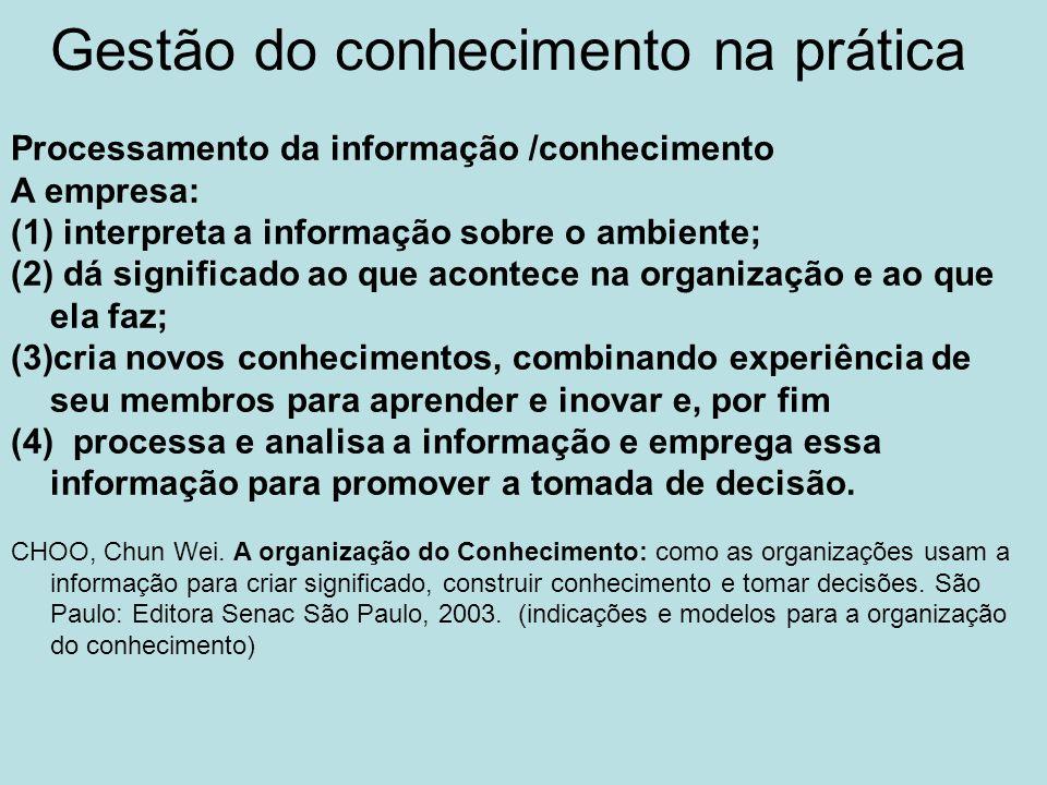 Processamento da informação /conhecimento A empresa: (1) interpreta a informação sobre o ambiente; (2) dá significado ao que acontece na organização e