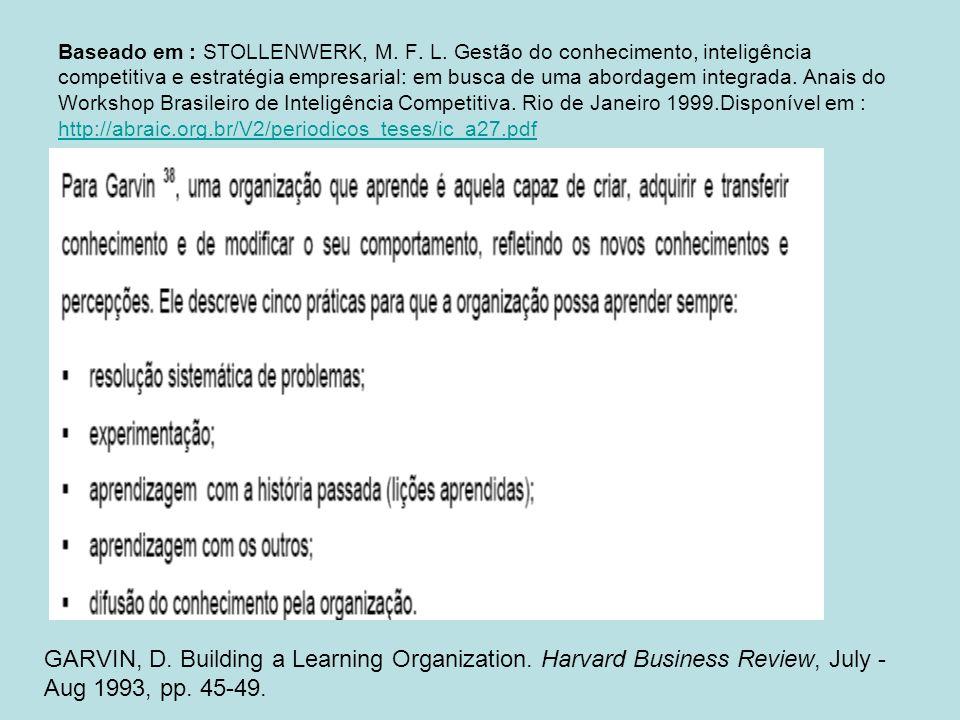 Baseado em : STOLLENWERK, M. F. L. Gestão do conhecimento, inteligência competitiva e estratégia empresarial: em busca de uma abordagem integrada. Ana