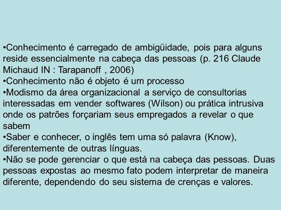 Conhecimento é carregado de ambigüidade, pois para alguns reside essencialmente na cabeça das pessoas (p. 216 Claude Michaud IN : Tarapanoff, 2006) Co