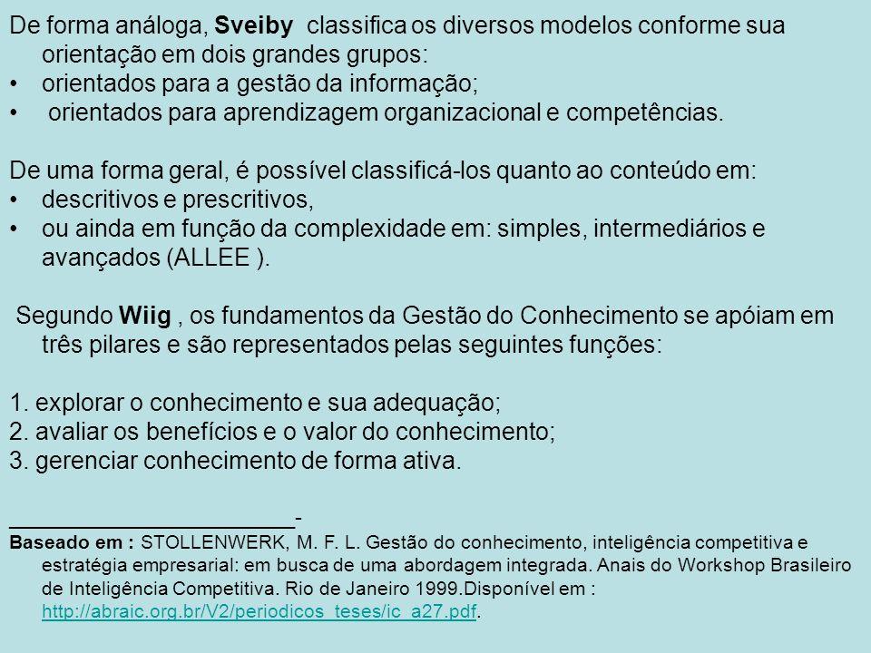 De forma análoga, Sveiby classifica os diversos modelos conforme sua orientação em dois grandes grupos: orientados para a gestão da informação; orient