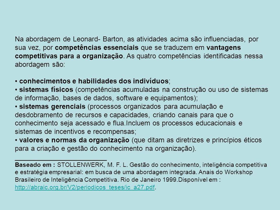 Na abordagem de Leonard- Barton, as atividades acima são influenciadas, por sua vez, por competências essenciais que se traduzem em vantagens competit