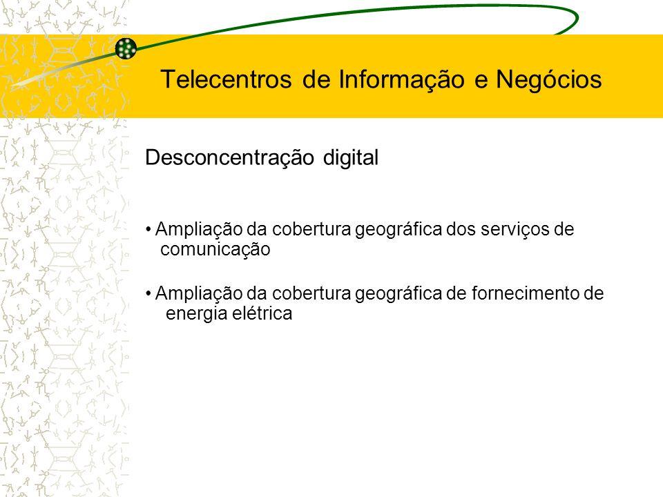 Desconcentração digital Ampliação da cobertura geográfica dos serviços de comunicação Ampliação da cobertura geográfica de fornecimento de energia elé