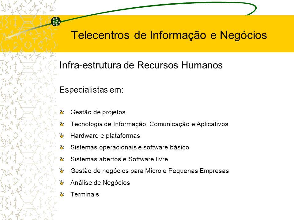 Infra-estrutura de Recursos Humanos Especialistas em: Gestão de projetos Tecnologia de Informação, Comunicação e Aplicativos Hardware e plataformas Si