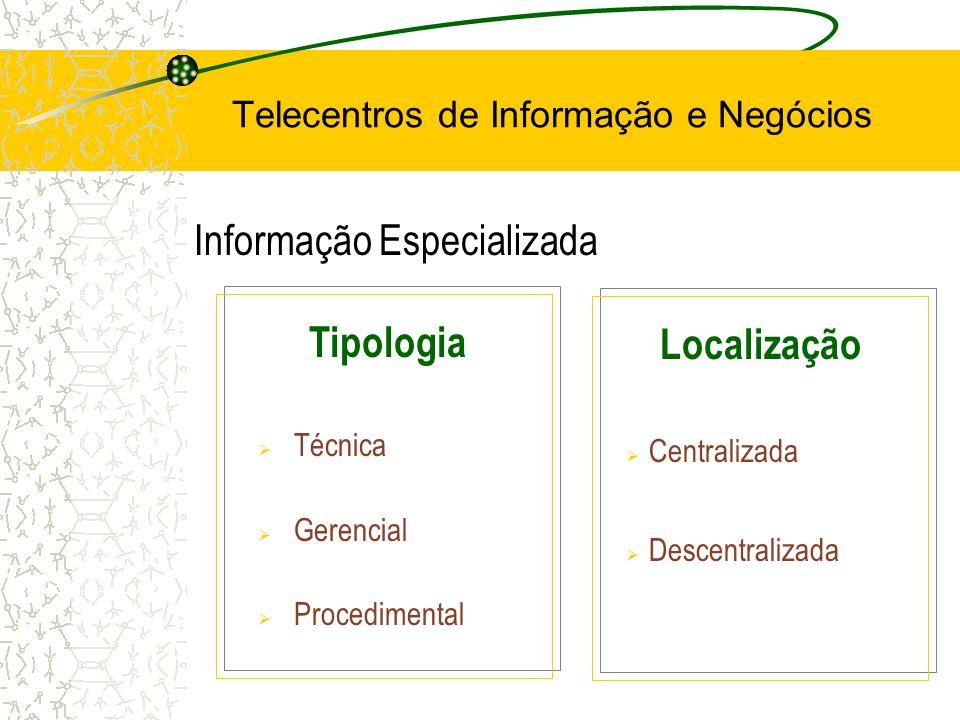 Informação Especializada Tipologia Técnica Gerencial Procedimental Localização Centralizada Descentralizada Telecentros de Informação e Negócios