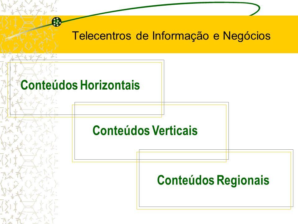 Conteúdos Verticais Conteúdos Regionais Conteúdos Horizontais Telecentros de Informação e Negócios