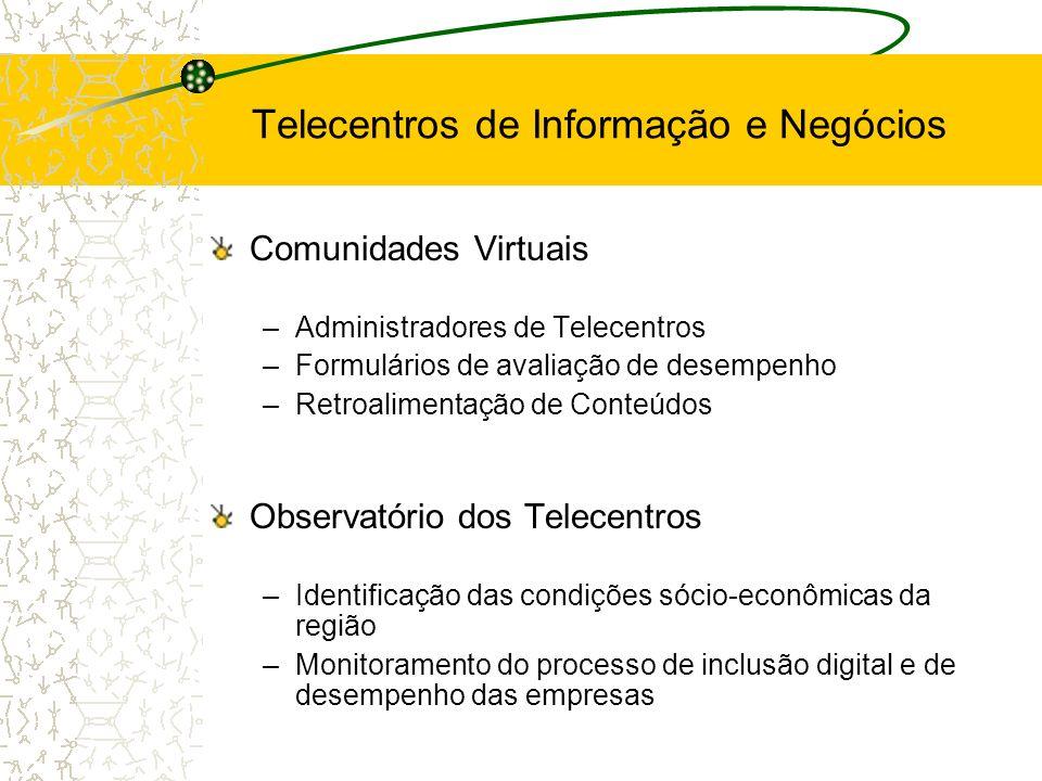 Comunidades Virtuais –Administradores de Telecentros –Formulários de avaliação de desempenho –Retroalimentação de Conteúdos Observatório dos Telecentr