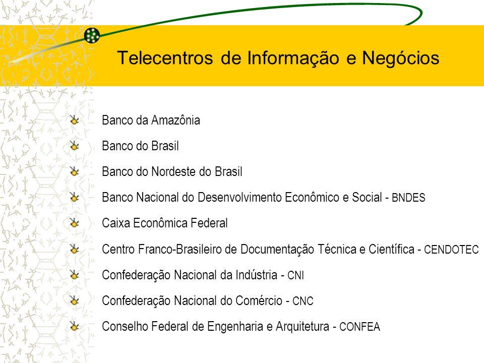 Banco da Amazônia Banco do Brasil Banco do Nordeste do Brasil Banco Nacional do Desenvolvimento Econômico e Social - BNDES Caixa Econômica Federal Cen