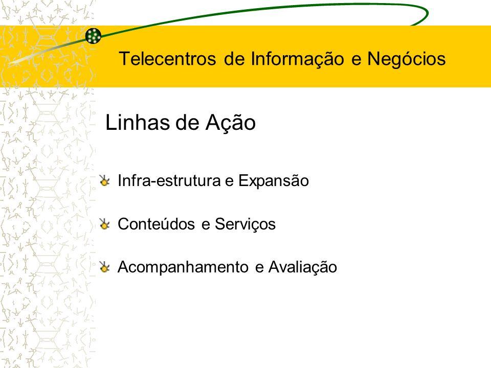 Banco da Amazônia Banco do Brasil Banco do Nordeste do Brasil Banco Nacional do Desenvolvimento Econômico e Social - BNDES Caixa Econômica Federal Centro Franco-Brasileiro de Documentação Técnica e Científica - CENDOTEC Confederação Nacional da Indústria - CNI Confederação Nacional do Comércio - CNC Conselho Federal de Engenharia e Arquitetura - CONFEA Telecentros de Informação e Negócios