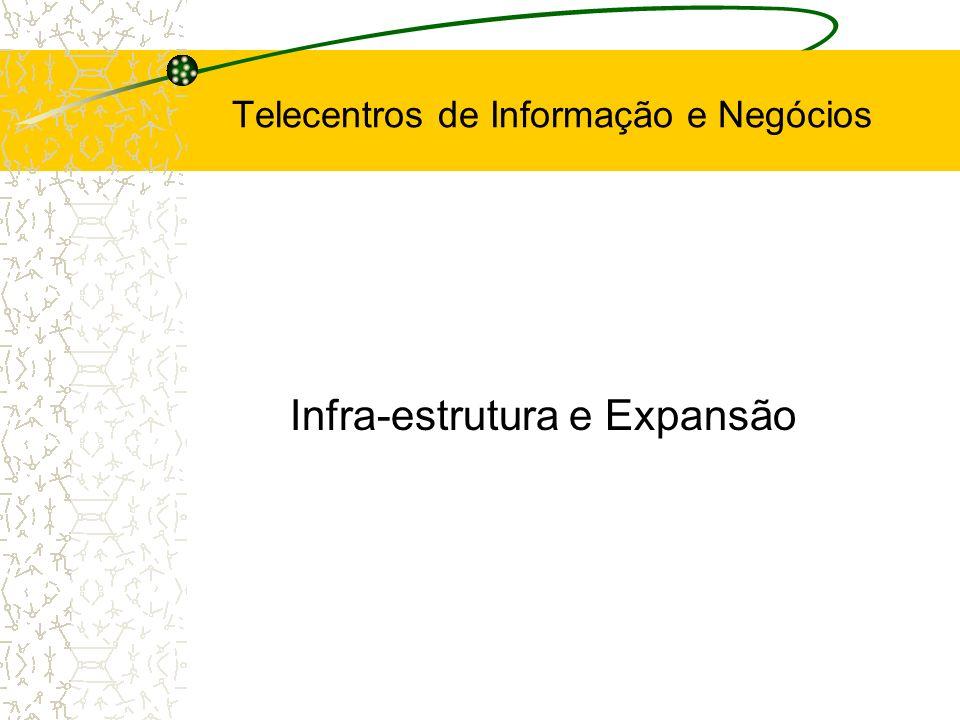 Infra-estrutura e Expansão Telecentros de Informação e Negócios